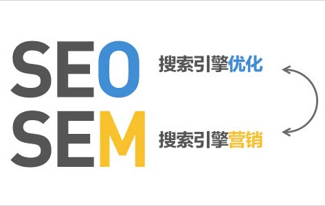 2016年国内SEM行业现状调研报告